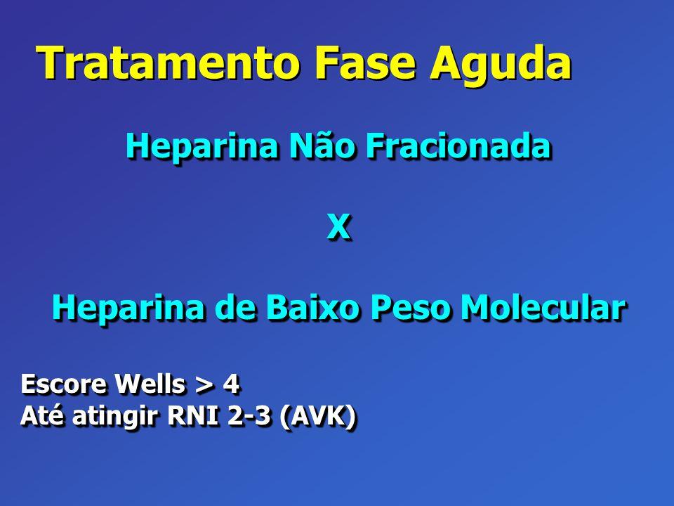 Tratamento Fase Aguda Heparina Não Fracionada X Heparina de Baixo Peso Molecular Escore Wells > 4 Até atingir RNI 2-3 (AVK) Heparina Não Fracionada X