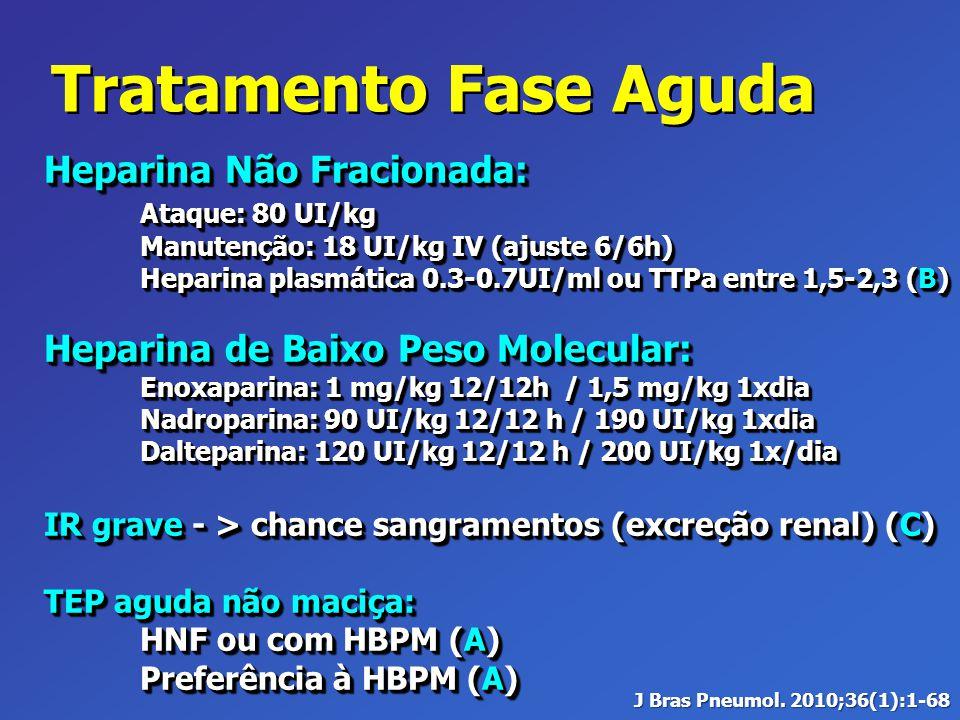 Tratamento Fase Aguda Heparina Não Fracionada: Ataque: 80 UI/kg Manutenção: 18 UI/kg IV (ajuste 6/6h) Heparina plasmática 0.3-0.7UI/ml ou TTPa entre 1