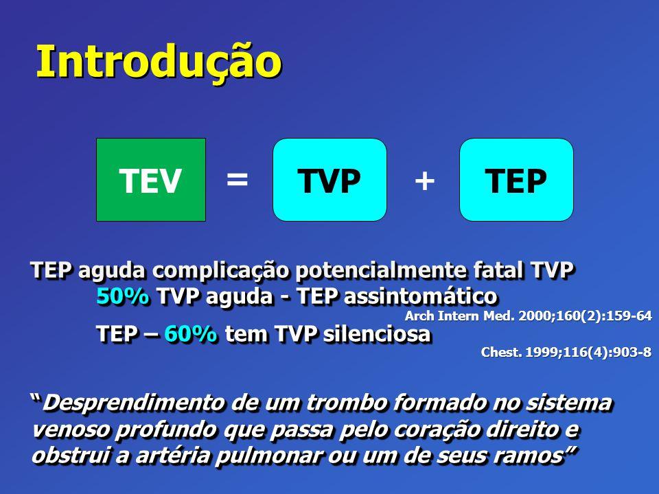 """Introdução TEP aguda complicação potencialmente fatal TVP 50% TVP aguda - TEP assintomático TEP – 60% tem TVP silenciosa """"Desprendimento de um trombo"""