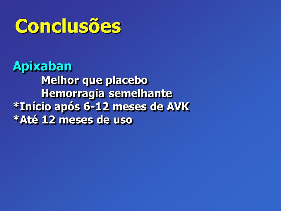 Conclusões Apixaban Melhor que placebo Hemorragia semelhante *Início após 6-12 meses de AVK *Até 12 meses de uso Apixaban Melhor que placebo Hemorragi