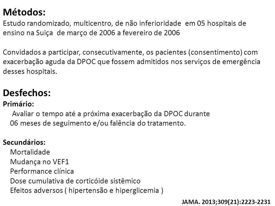 Desfechos: Primário: Avaliar o tempo até a próxima exacerbação da DPOC durante 06 meses de seguimento e/ou falência do tratamento. Secundários: Mortal