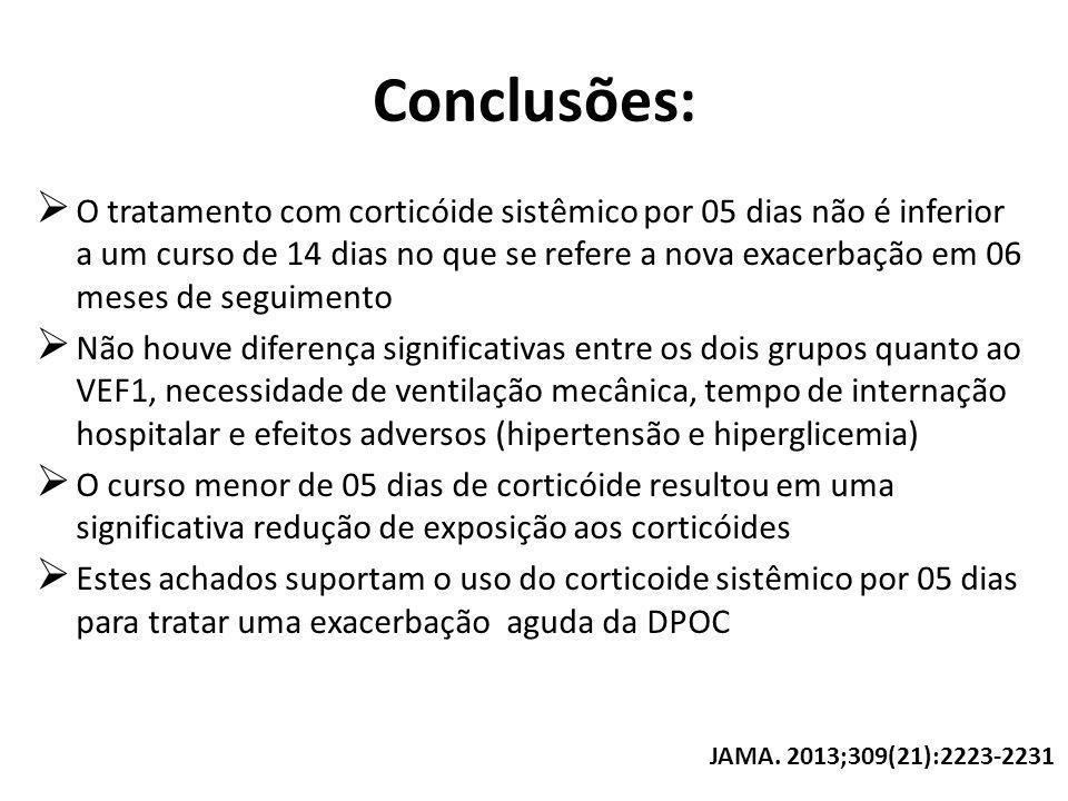 Conclusões:  O tratamento com corticóide sistêmico por 05 dias não é inferior a um curso de 14 dias no que se refere a nova exacerbação em 06 meses d