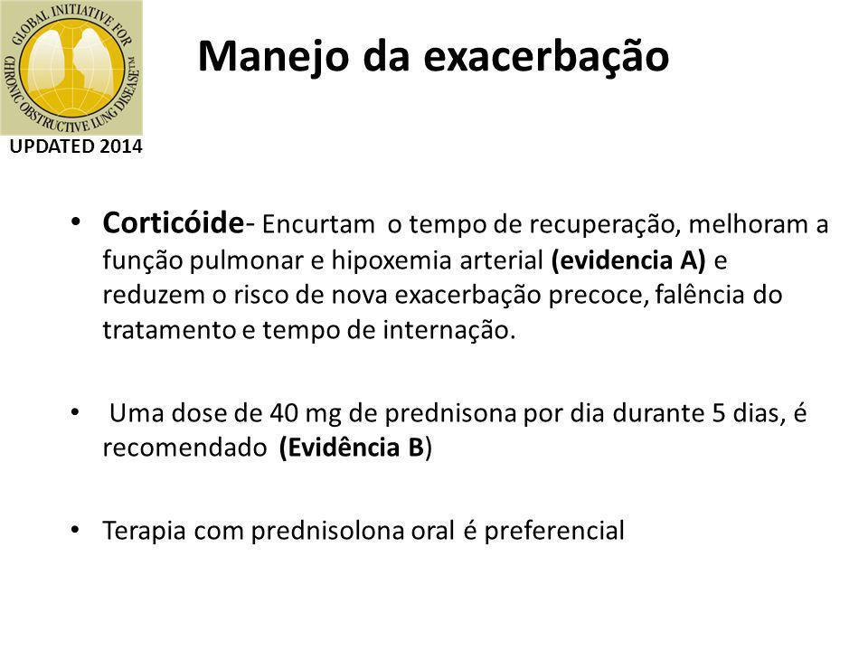 Manejo da exacerbação Corticóide- Encurtam o tempo de recuperação, melhoram a função pulmonar e hipoxemia arterial (evidencia A) e reduzem o risco de