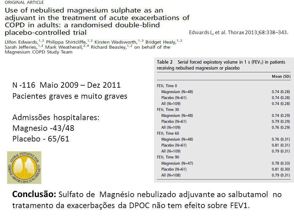 Edwards L, et al. Thorax 2013;68:338–343. N - 116 Maio 2009 – Dez 2011 Pacientes graves e muito graves Admissões hospitalares: Magnesio -43/48 Placebo