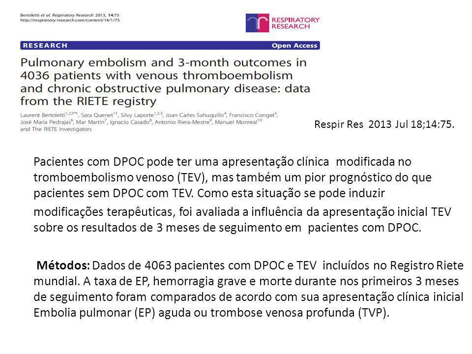 Pacientes com DPOC pode ter uma apresentação clínica modificada no tromboembolismo venoso (TEV), mas também um pior prognóstico do que pacientes sem D