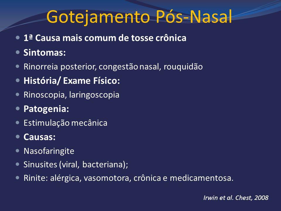 Gotejamento Pós-Nasal 1ª Causa mais comum de tosse crônica Sintomas: Rinorreia posterior, congestão nasal, rouquidão História/ Exame Físico: Rinoscopi