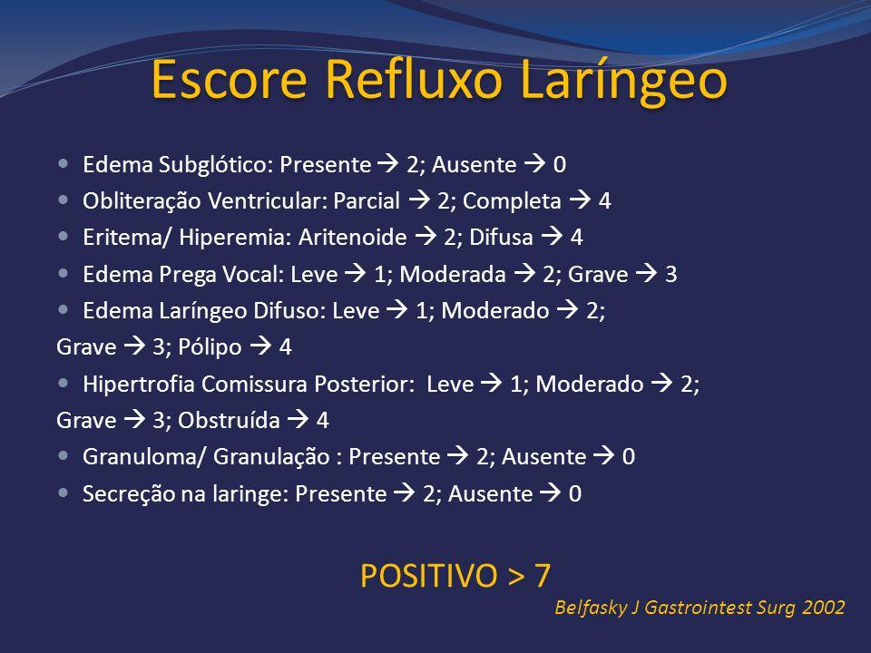Escore Refluxo Laríngeo Edema Subglótico: Presente  2; Ausente  0 Obliteração Ventricular: Parcial  2; Completa  4 Eritema/ Hiperemia: Aritenoide