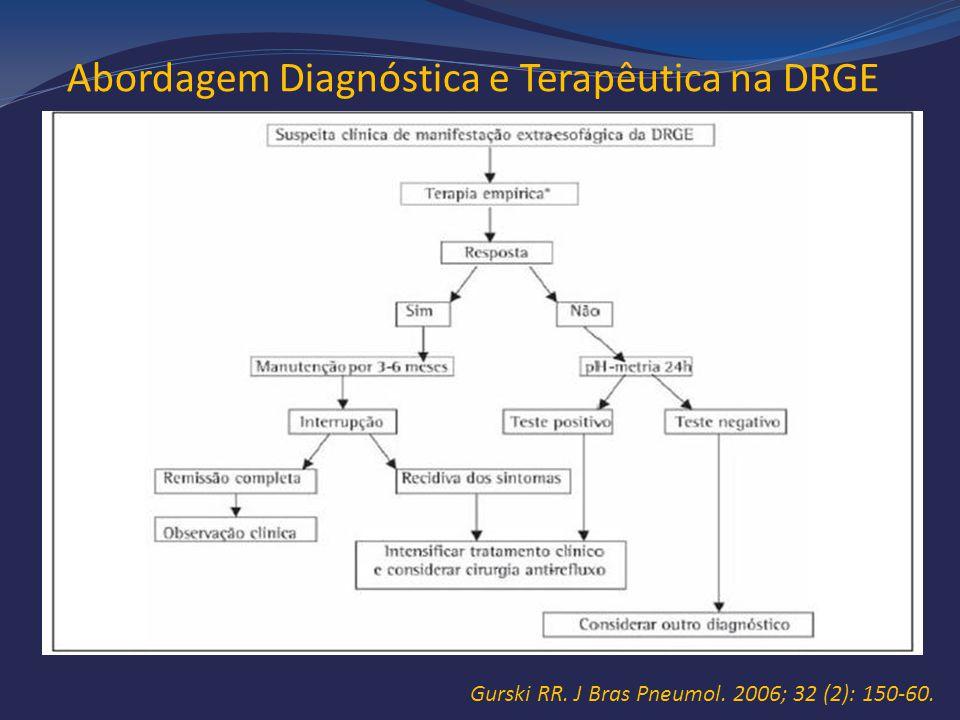 Abordagem Diagnóstica e Terapêutica na DRGE Gurski RR. J Bras Pneumol. 2006; 32 (2): 150-60.
