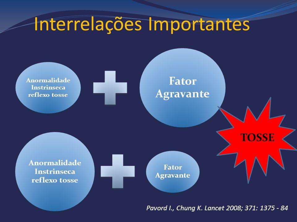 Interrelações Importantes Anormalidade Instrinseca reflexo tosse Fator Agravante Anormalidade Instrinseca reflexo tosse Fator Agravante TOSSE Pavord I