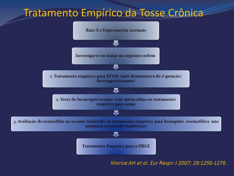 Tratamento Empírico da Tosse Crônica Raio X e Espirometria normais Investigar e/ou tratar na seguinte ordem 1. Tratamento empírico para STVAS (anti-hi