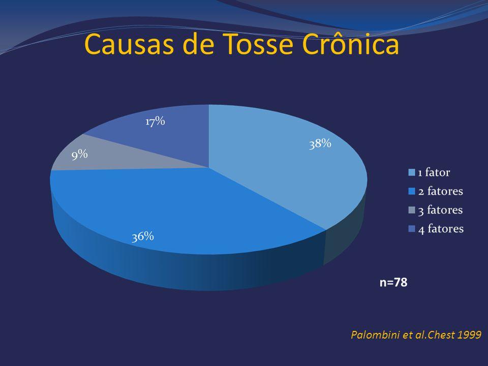 Palombini et al.Chest 1999