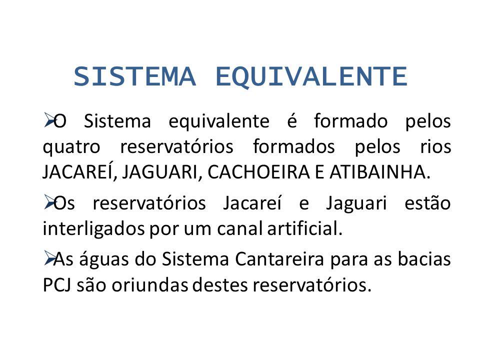 SISTEMA EQUIVALENTE  O Sistema equivalente é formado pelos quatro reservatórios formados pelos rios JACAREÍ, JAGUARI, CACHOEIRA E ATIBAINHA.