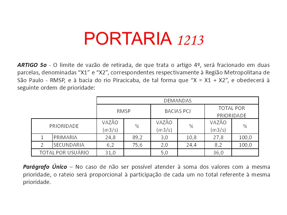 PORTARIA 1213 ARTIGO 5o - O limite de vazão de retirada, de que trata o artigo 4º, será fracionado em duas parcelas, denominadas X1 e X2 , correspondentes respectivamente à Região Metropolitana de São Paulo - RMSP, e à bacia do rio Piracicaba, de tal forma que X = X1 + X2 , e obedecerá à seguinte ordem de prioridade: Parágrafo Único – No caso de não ser possível atender à soma dos valores com a mesma prioridade, o rateio será proporcional à participação de cada um no total referente à mesma prioridade.