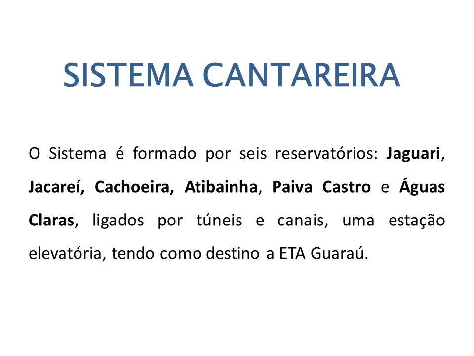 SISTEMA CANTAREIRA O Sistema é formado por seis reservatórios: Jaguari, Jacareí, Cachoeira, Atibainha, Paiva Castro e Águas Claras, ligados por túneis e canais, uma estação elevatória, tendo como destino a ETA Guaraú.