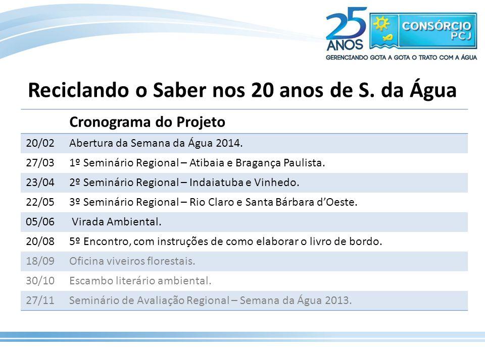 Cronograma do Projeto 20/02Abertura da Semana da Água 2014. 27/031º Seminário Regional – Atibaia e Bragança Paulista. 23/042º Seminário Regional – Ind