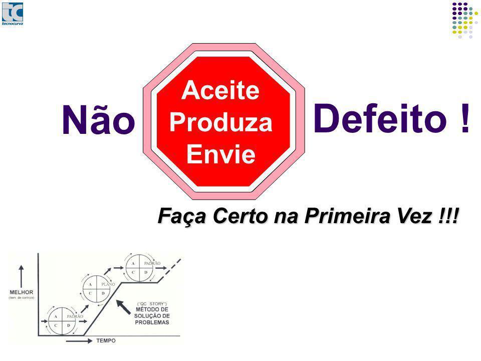 Não Aceite Produza Envie Defeito ! Faça Certo na Primeira Vez !!!