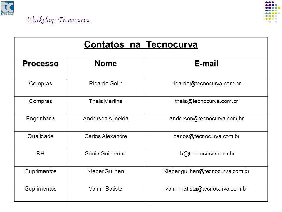 Contatos na Tecnocurva ProcessoNomeE-mail ComprasRicardo Golinricardo@tecnocurva.com.br ComprasThais Martinsthais@tecnocurva.com.br EngenhariaAnderson Almeidaanderson@tecnocurva.com.br QualidadeCarlos Alexandrecarlos@tecnocurva.com.br RHSônia Guilhermerh@tecnocurva.com.br SuprimentosKleber GuilhenKleber.guilhen@tecnocurva.com.br SuprimentosValmir Batistavalmirbatista@tecnocurva.com.br Workshop Tecnocurva
