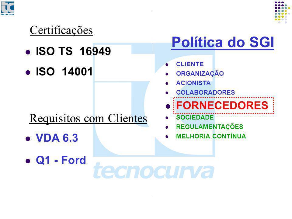 ISO TS 16949 ISO 14001 Certificações Requisitos com Clientes VDA 6.3 Q1 - Ford Política do SGI CLIENTE ORGANIZAÇÃO ACIONISTA COLABORADORES FORNECEDORES SOCIEDADE REGULAMENTAÇÕES MELHORIA CONTÍNUA