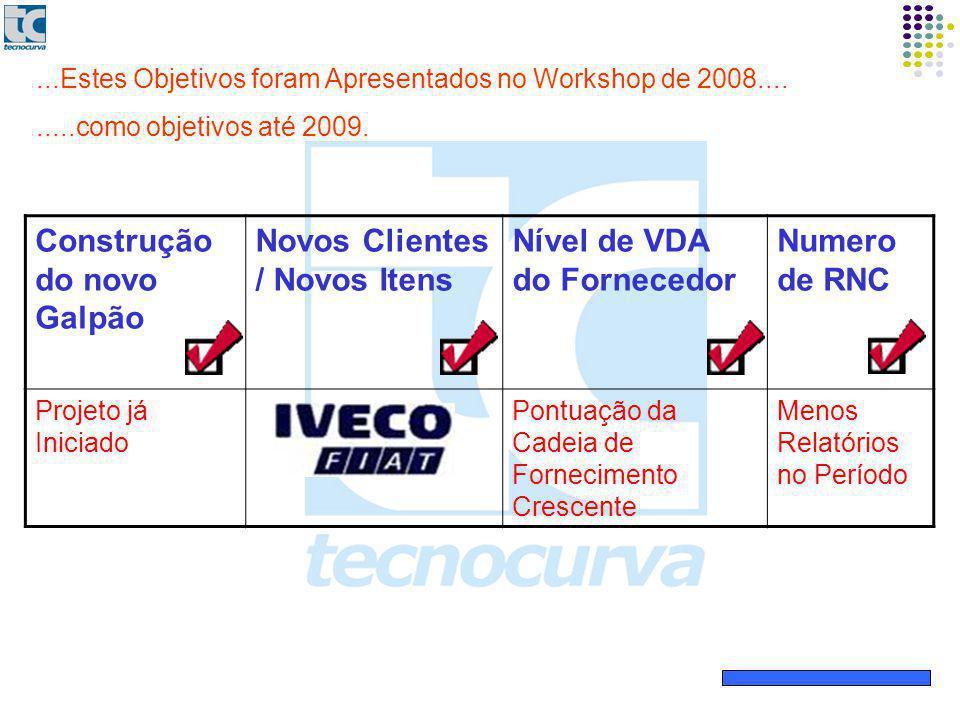 ...Estes Objetivos foram Apresentados no Workshop de 2008.........como objetivos até 2009.