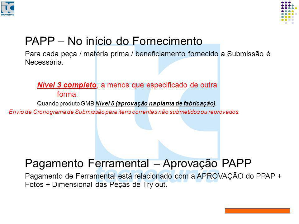 PAPP – No início do Fornecimento Para cada peça / matéria prima / beneficiamento fornecido a Submissão é Necessária.