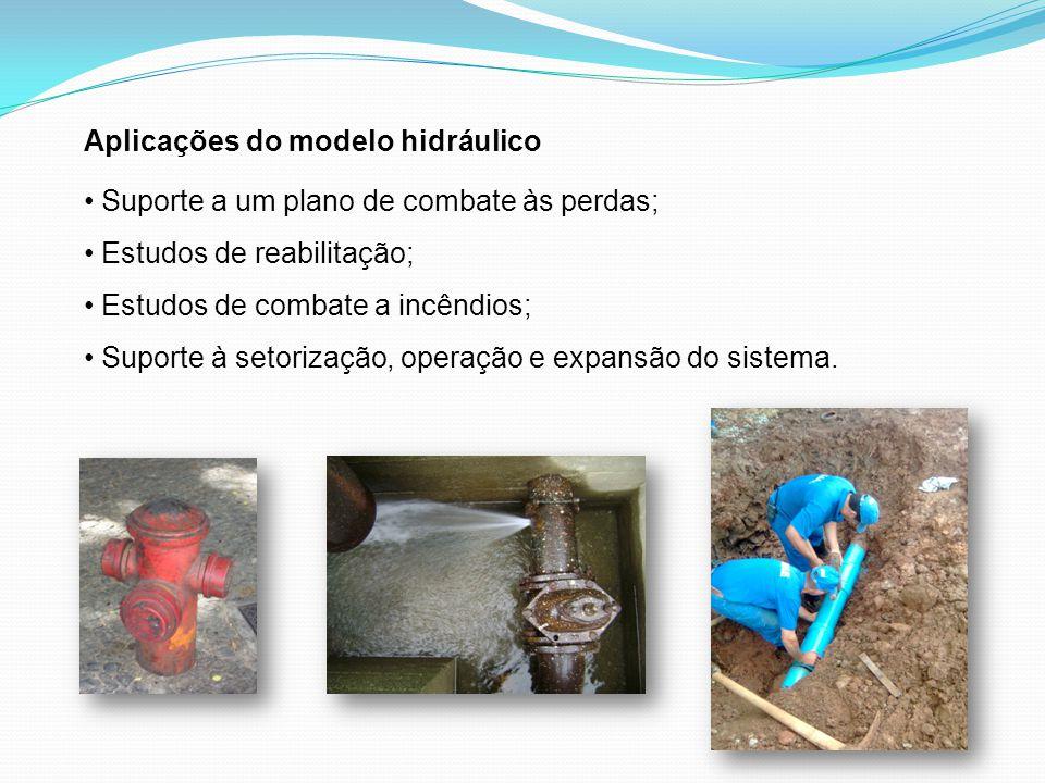 Aplicações do modelo hidráulico Suporte a um plano de combate às perdas; Estudos de reabilitação; Estudos de combate a incêndios; Suporte à setorizaçã