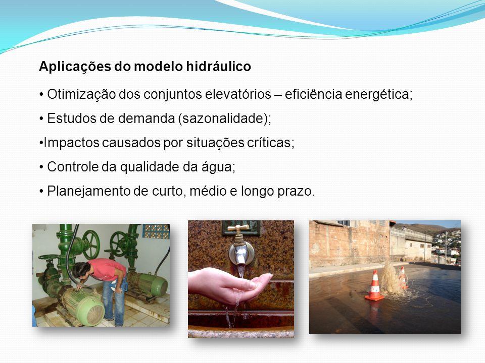 Aplicações do modelo hidráulico Otimização dos conjuntos elevatórios – eficiência energética; Estudos de demanda (sazonalidade); Impactos causados por