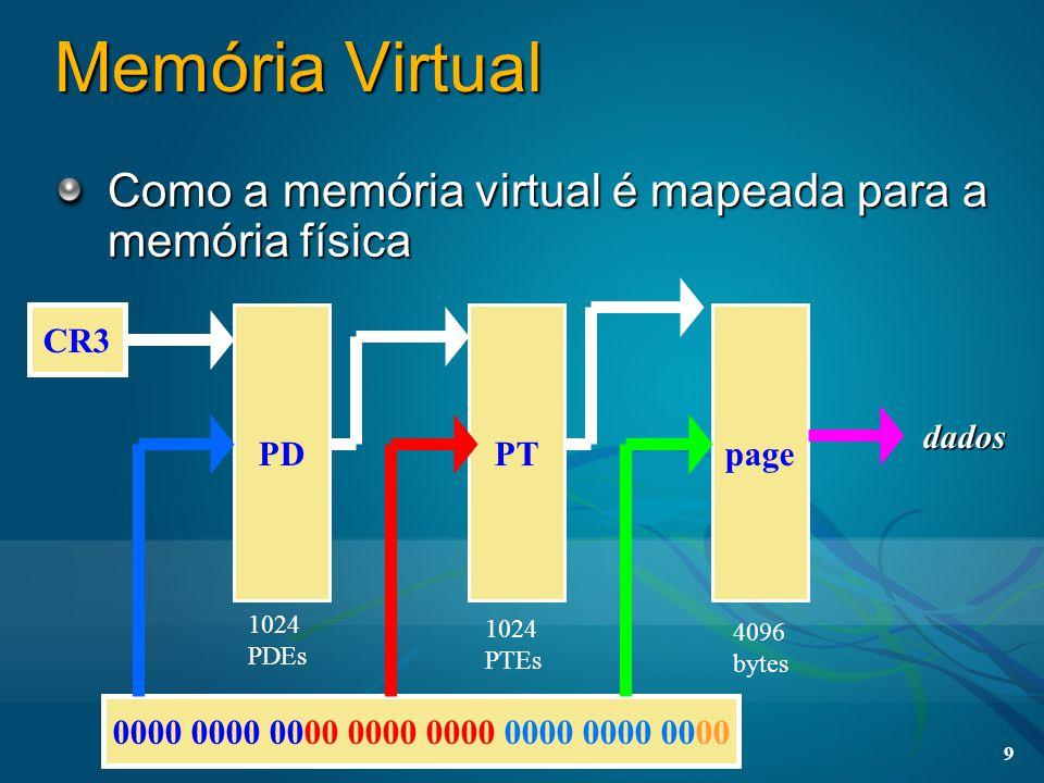 9 Memória Virtual Como a memória virtual é mapeada para a memória física 0000 0000 0000 0000 CR3 PDPTpage dados 1024 PDEs 1024 PTEs 4096 bytes