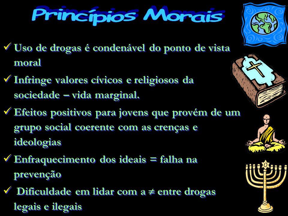 Uso de drogas é condenável do ponto de vista moral Infringe valores cívicos e religiosos da sociedade – vida marginal.