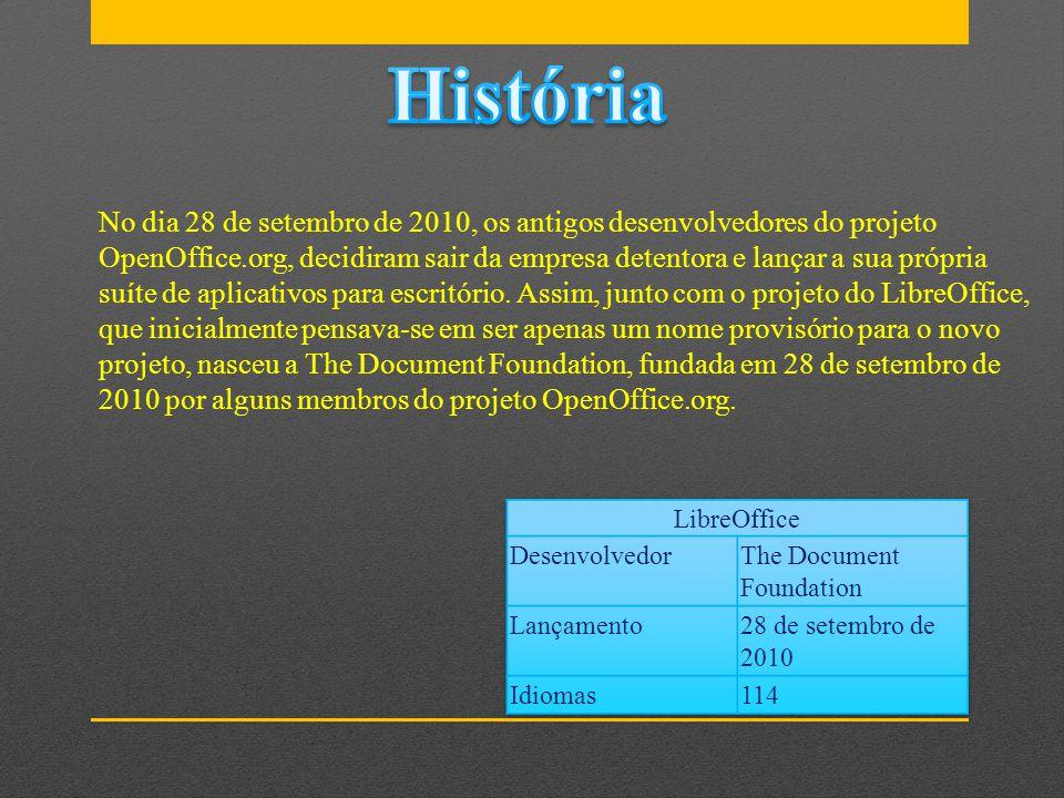 No dia 28 de setembro de 2010, os antigos desenvolvedores do projeto OpenOffice.org, decidiram sair da empresa detentora e lançar a sua própria suíte