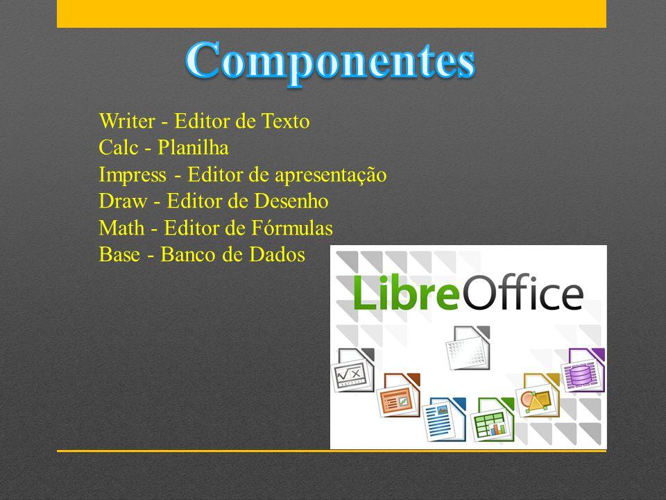 Writer - Editor de Texto Calc - Planilha Impress - Editor de apresentação Draw - Editor de Desenho Math - Editor de Fórmulas Base - Banco de Dados