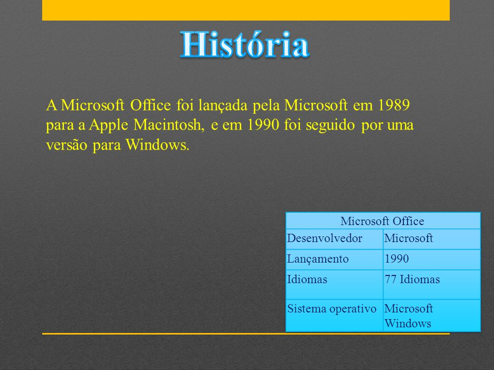 Microsoft Office Word Microsoft Office Power Point Microsoft Office Exel Microsoft Office Publisher Microsoft Office Groove Microsoft Office Infopath Microsoft Office OneNote Microsoft Office Acess Microsoft Office Outlook