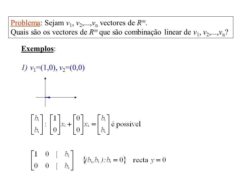 Problema: Sejam v 1, v 2,...,v n vectores de R m. Quais são os vectores de R m que são combinação linear de v 1, v 2,...,v n ? Exemplos: 1)v 1 =(1,0),