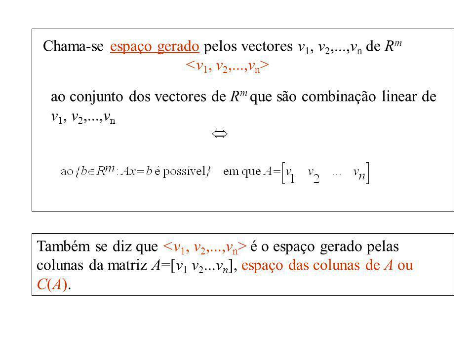 Chama-se espaço gerado pelos vectores v 1, v 2,...,v n de R m ao conjunto dos vectores de R m que são combinação linear de v 1, v 2,...,v n Também se
