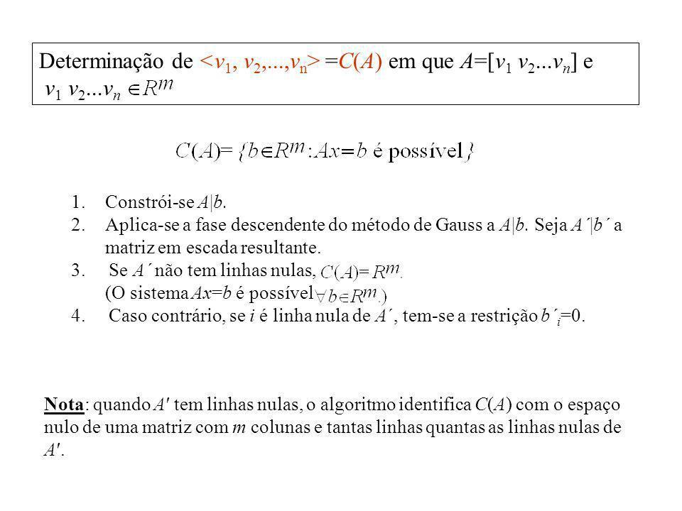 Determinação de =C(A) em que A=[v 1 v 2...v n ] e v 1 v 2...v n 1.Constrói-se A|b. 2.Aplica-se a fase descendente do método de Gauss a A|b. Seja A´|b´