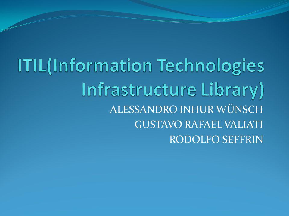 Versão 3 Transição de serviços: movimenta os processos para o ambiente de produção de TI.
