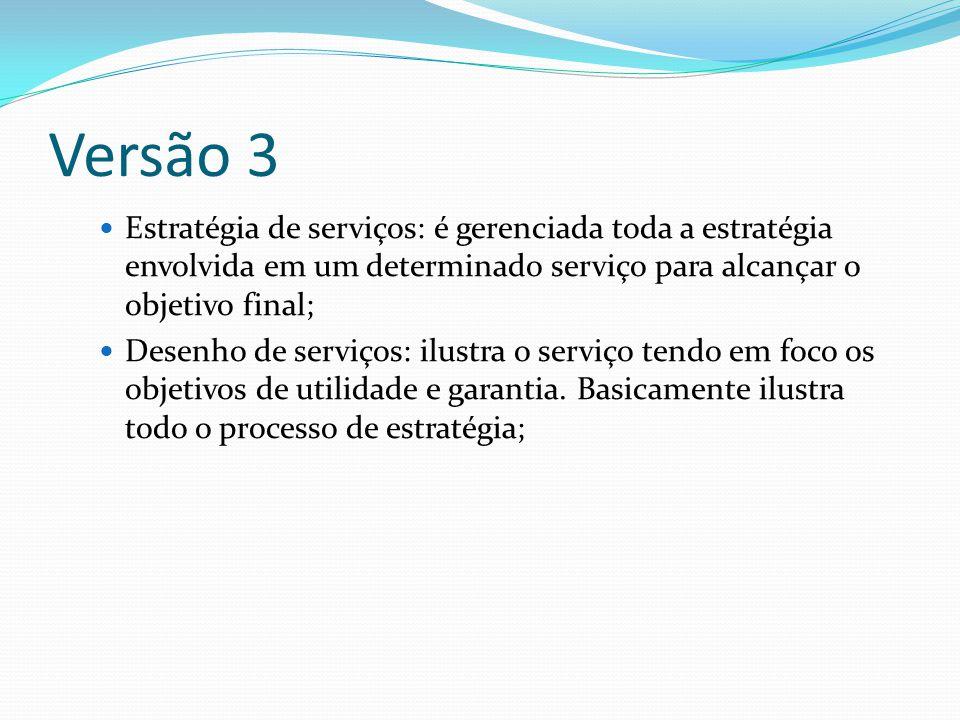 Estratégia de serviços: é gerenciada toda a estratégia envolvida em um determinado serviço para alcançar o objetivo final; Desenho de serviços: ilustra o serviço tendo em foco os objetivos de utilidade e garantia.