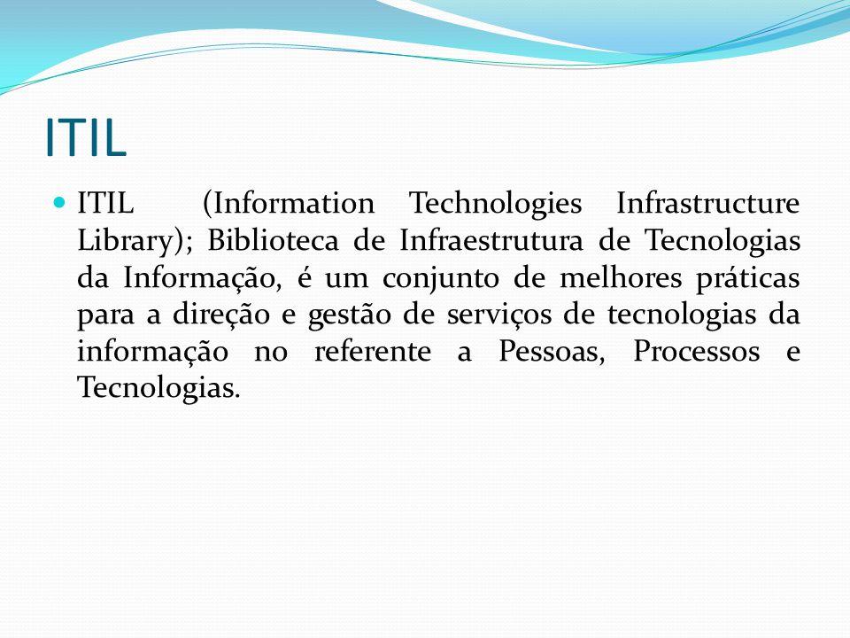 ITIL (Information Technologies Infrastructure Library); Biblioteca de Infraestrutura de Tecnologias da Informação, é um conjunto de melhores práticas para a direção e gestão de serviços de tecnologias da informação no referente a Pessoas, Processos e Tecnologias.