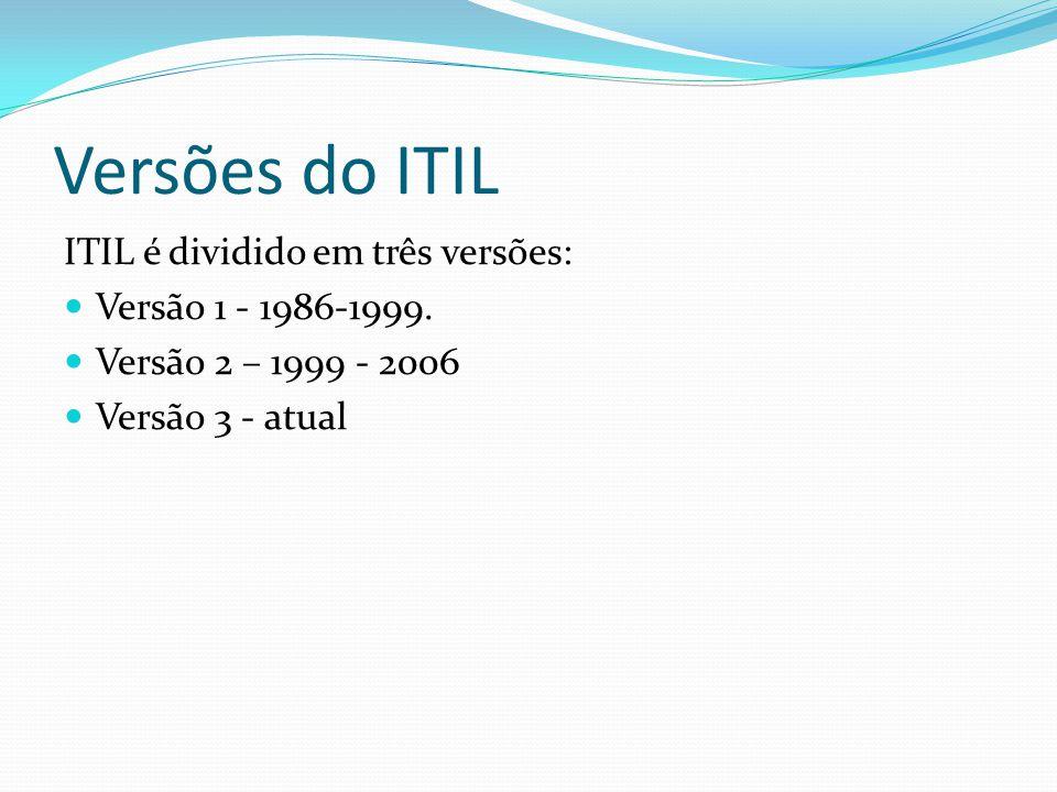 Versão 1 A Versão 1.0 a ITIL foi composta por quase 40 livros, dando assim seu nome, Biblioteca da Infraestrutura de Tecnologia da Informação.