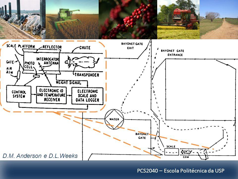 PCS2040 – Escola Politécnica da USP D.M. Anderson e D.L.Weeks