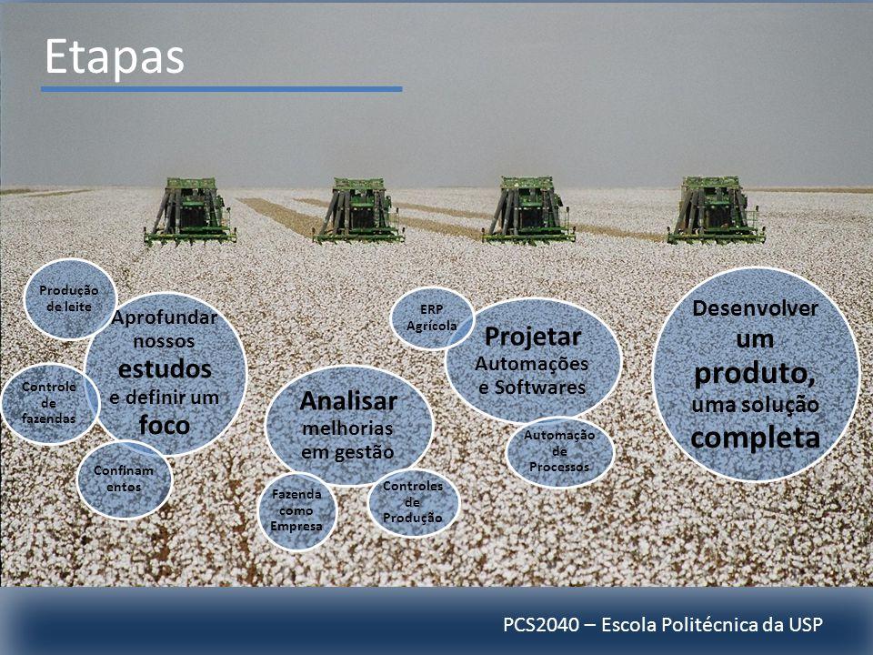 PCS2040 – Escola Politécnica da USP Etapas Aprofundar nossos estudos e definir um foco Confinam entos Produção de leite Controle de fazendas Analisar