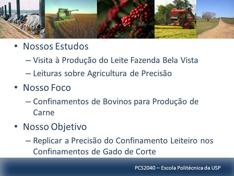 PCS2040 – Escola Politécnica da USP Nossos Estudos – Visita à Produção do Leite Fazenda Bela Vista – Leituras sobre Agricultura de Precisão Nosso Foco