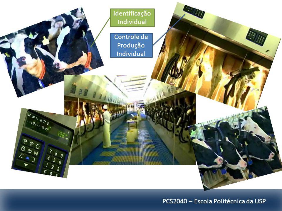 PCS2040 – Escola Politécnica da USP Sistema de Pesagem Diária Individual Identificação Individual dos Animais Sensores no Ambiente e no Trato Automação