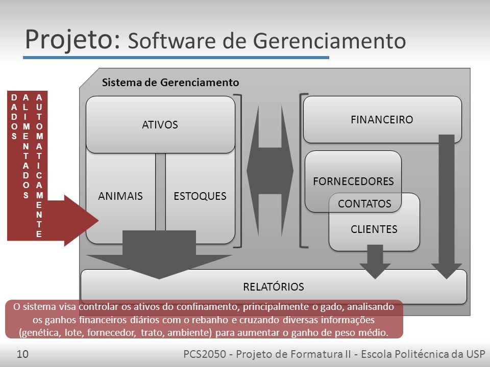 PCS2050 - Projeto de Formatura II - Escola Politécnica da USP10 Projeto: Software de Gerenciamento Sistema de Gerenciamento ANIMAIS ESTOQUES ATIVOS FINANCEIRO CLIENTES FORNECEDORES RELATÓRIOS CONTATOS DADOSDADOS ALIMENTADOSALIMENTADOS AUTOMATICAMENTEAUTOMATICAMENTE O sistema visa controlar os ativos do confinamento, principalmente o gado, analisando os ganhos financeiros diários com o rebanho e cruzando diversas informações (genética, lote, fornecedor, trato, ambiente) para aumentar o ganho de peso médio.