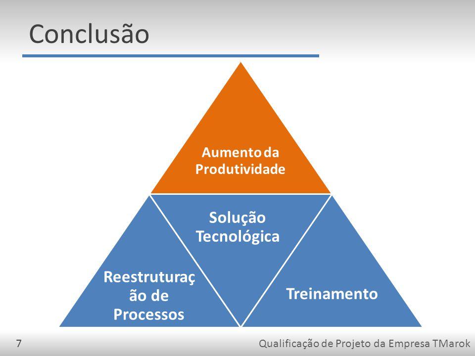 Qualificação de Projeto da Empresa TMarok7 Aumento da Produtividade Reestruturaç ão de Processos Solução Tecnológica Treinamento Conclusão
