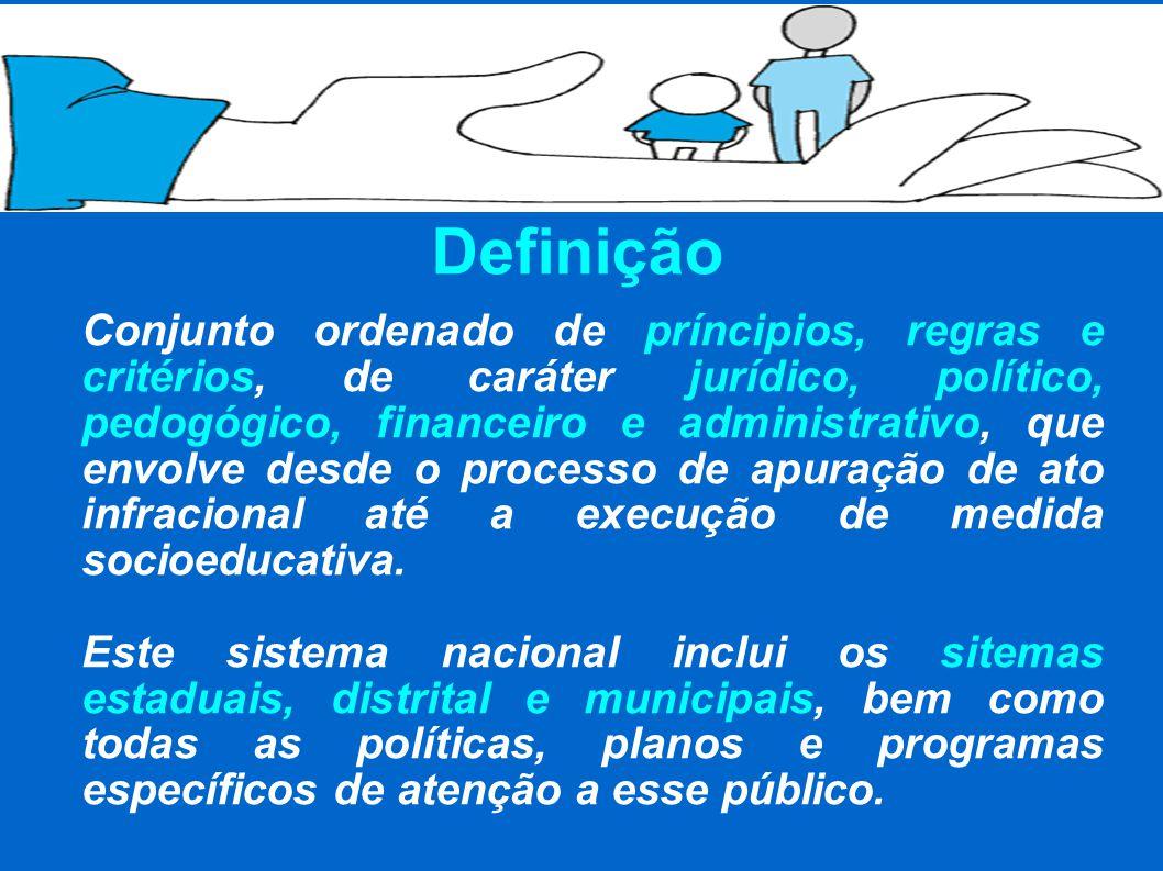 Conjunto ordenado de príncipios, regras e critérios, de caráter jurídico, político, pedogógico, financeiro e administrativo, que envolve desde o processo de apuração de ato infracional até a execução de medida socioeducativa.