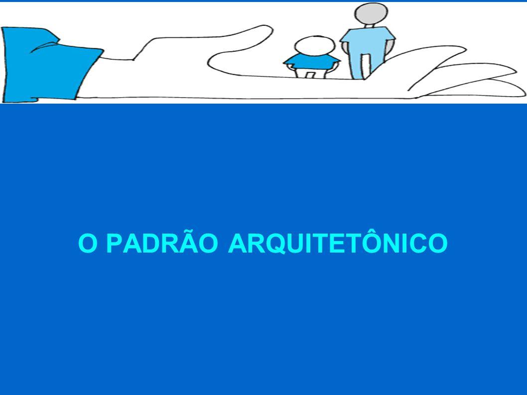 O PADRÃO ARQUITETÔNICO