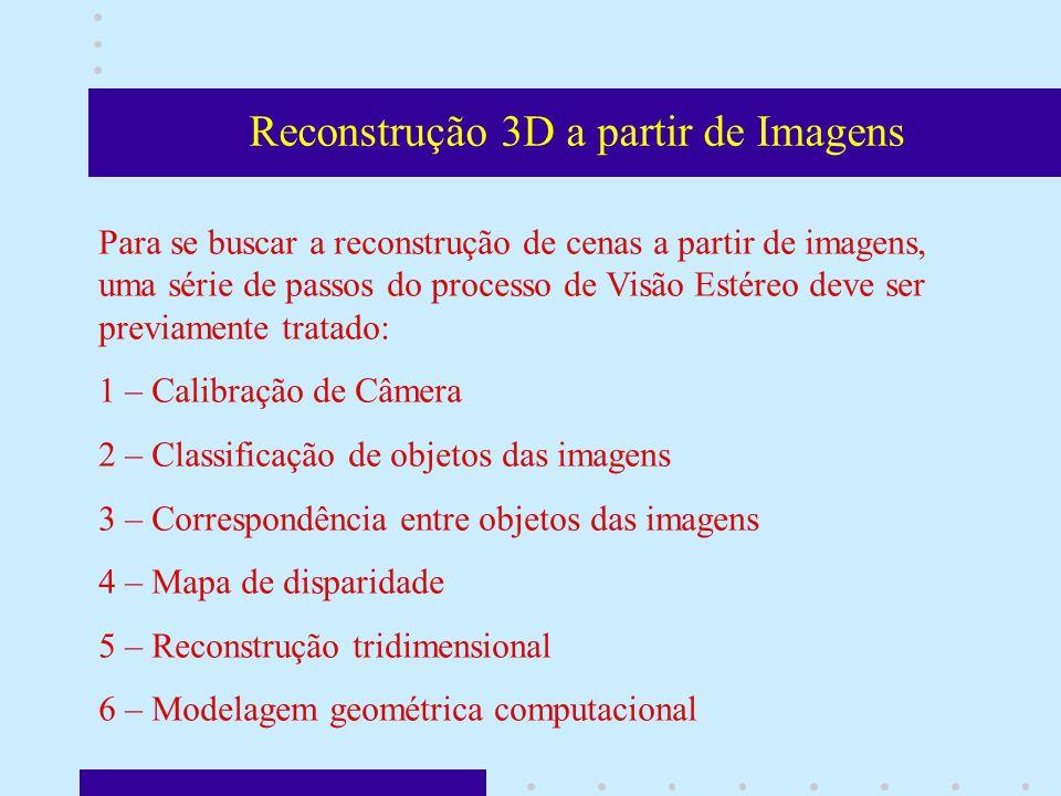 Para se buscar a reconstrução de cenas a partir de imagens, uma série de passos do processo de Visão Estéreo deve ser previamente tratado: 1 – Calibração de Câmera 2 – Classificação de objetos das imagens 3 – Correspondência entre objetos das imagens 4 – Mapa de disparidade 5 – Reconstrução tridimensional 6 – Modelagem geométrica computacional Reconstrução 3D a partir de Imagens