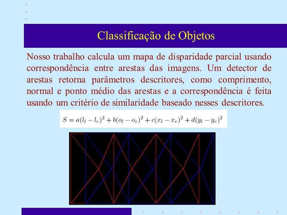 Classificação de Objetos Nosso trabalho calcula um mapa de disparidade parcial usando correspondência entre arestas das imagens.