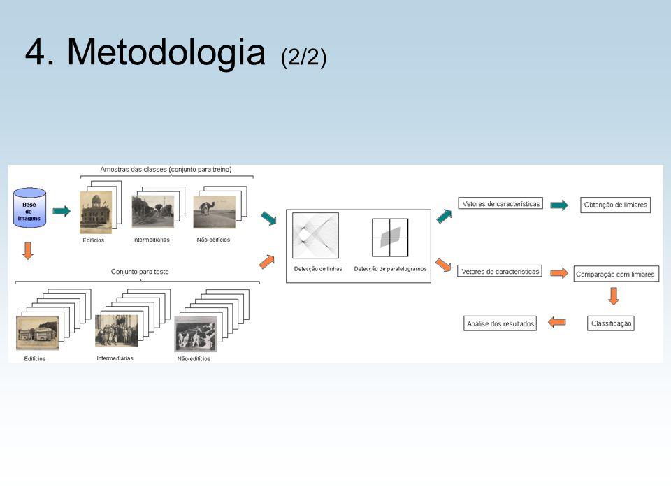 4. Metodologia (2/2)