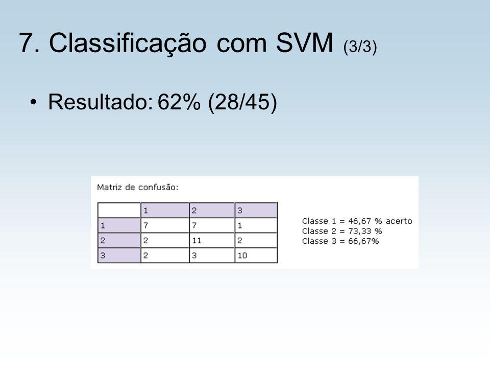 Resultado: 62% (28/45) 7. Classificação com SVM (3/3)
